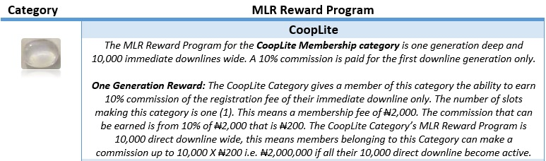 CoopLite_MLR