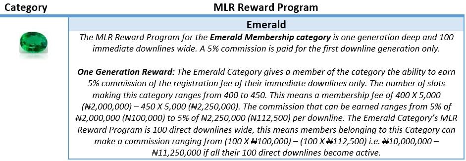 Emerald MLR