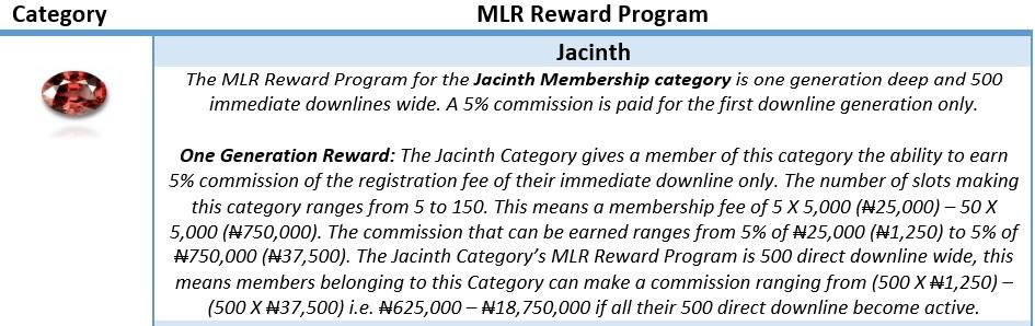 Jacinth MLR